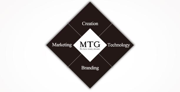 株式会社 MTG