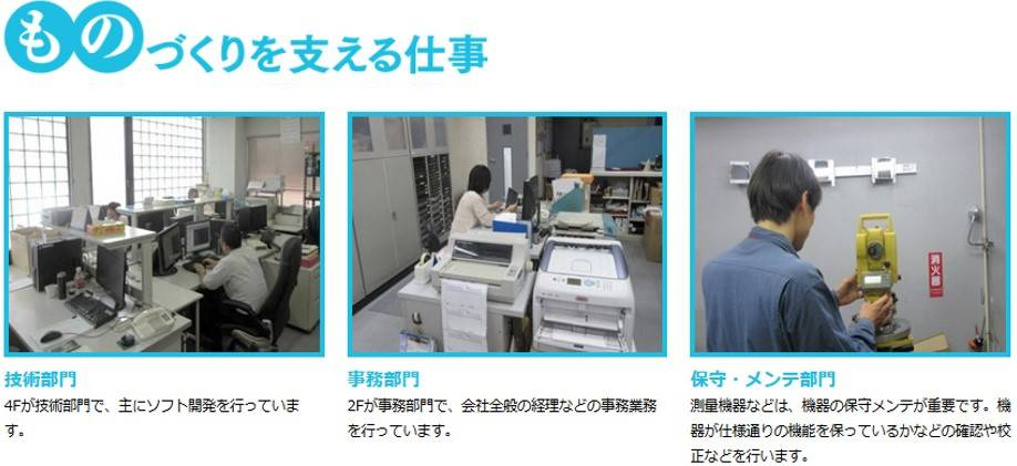 コンピュータ・システム株式会社