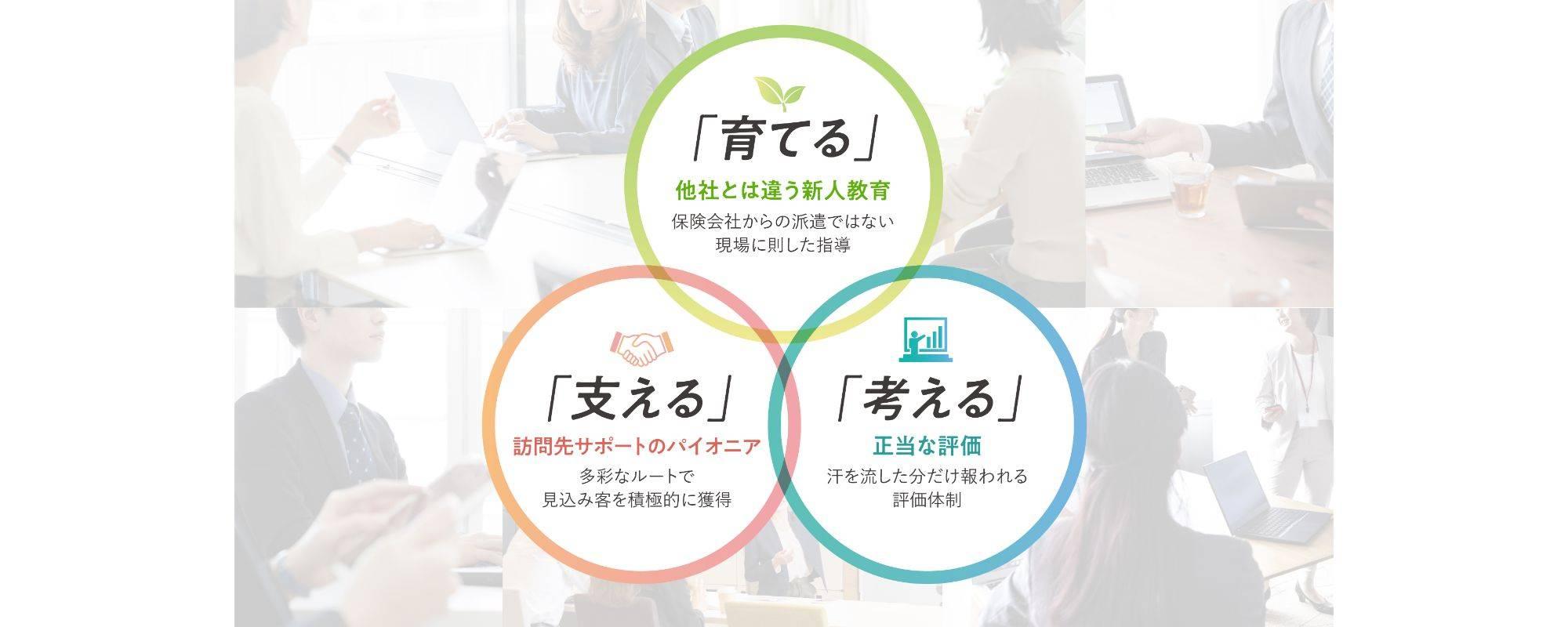 株式会社RKコンサルティング 神戸支社